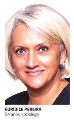 Euridice Pereira