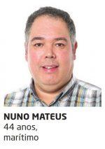 Nuno Mateus